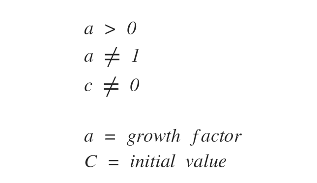 exponential function rules